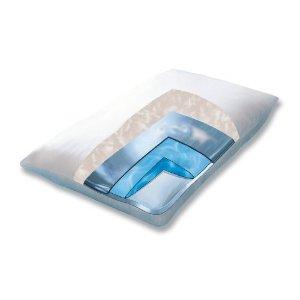 Mediflow waterbase fibre pillow